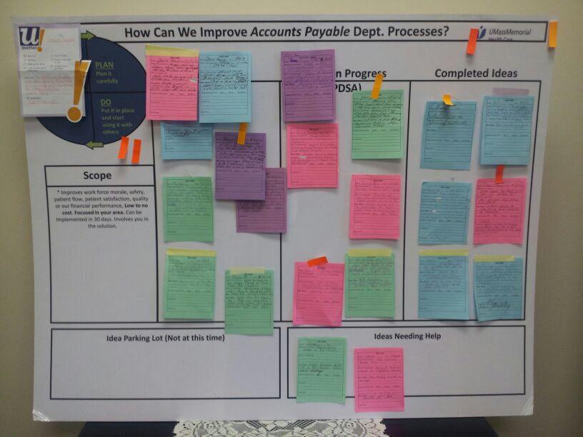 Idea boards everyday innovators for Board of ideas