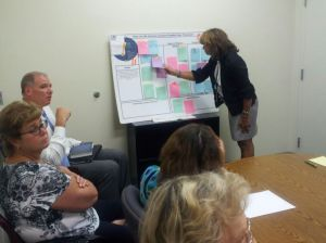 I was recently invited to an Accounts Payable idea board huddle