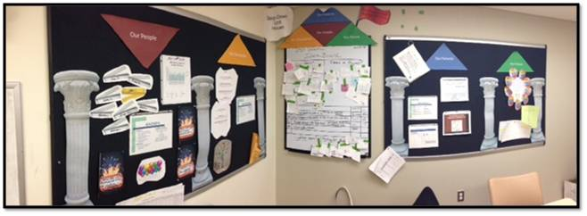patient idea boards   Everyday Innovators